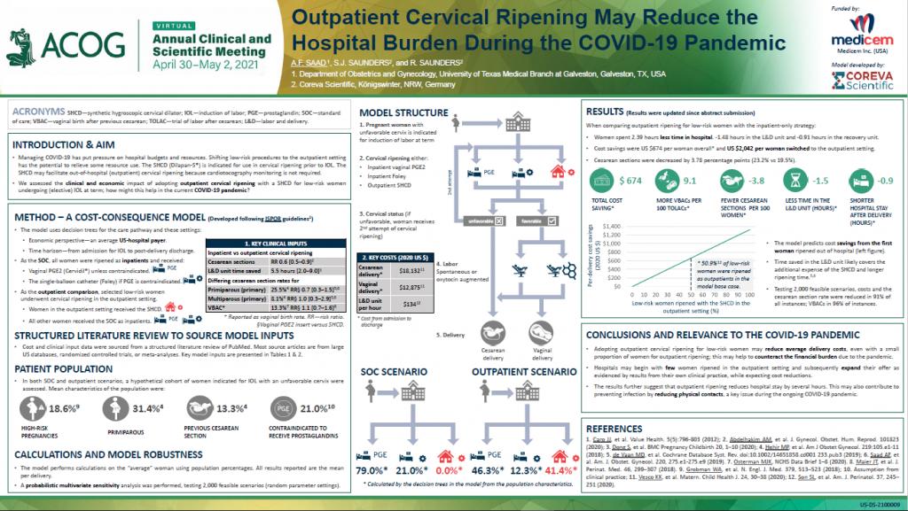ACOG cervical ripening poster